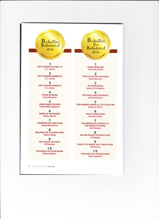 Bookazine Best Sellers 2012 001