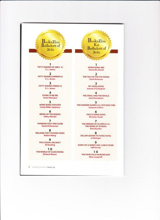 Bookazine Best Sellers 2012 001